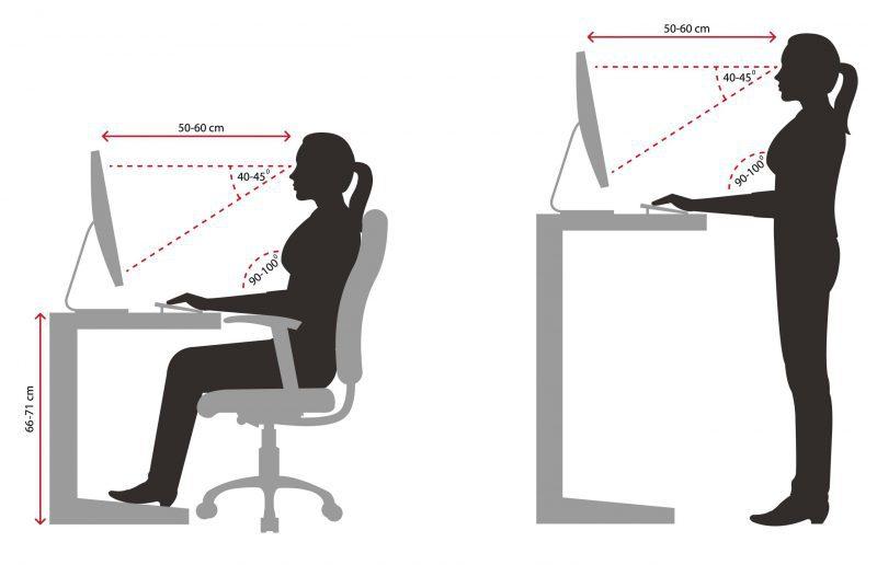 腰痛を防ぐ作業環境の整え方
